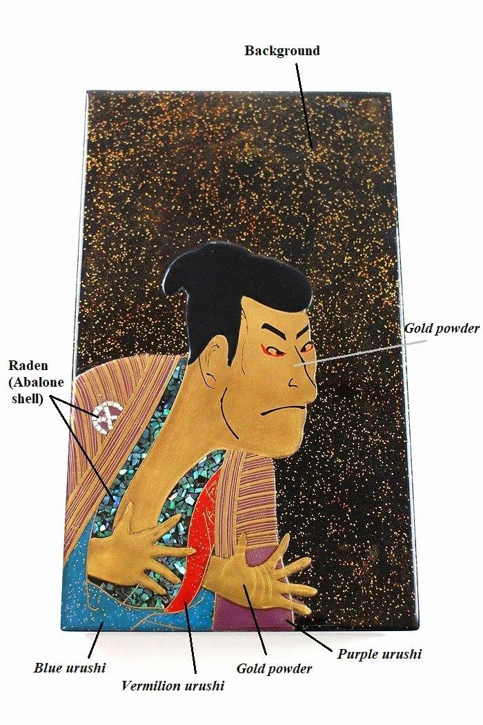 AGJ Jewelry Box Ukiyoe1 Raden Abalone shell Vermilion urushi Blue urushi Purple urushi Gold powder